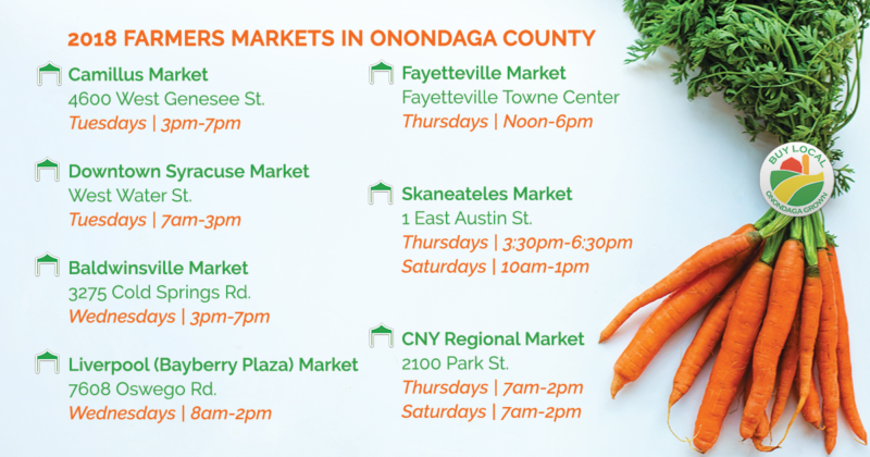 4 Reasons to Think Farmers Markets First – Onondaga Grown
